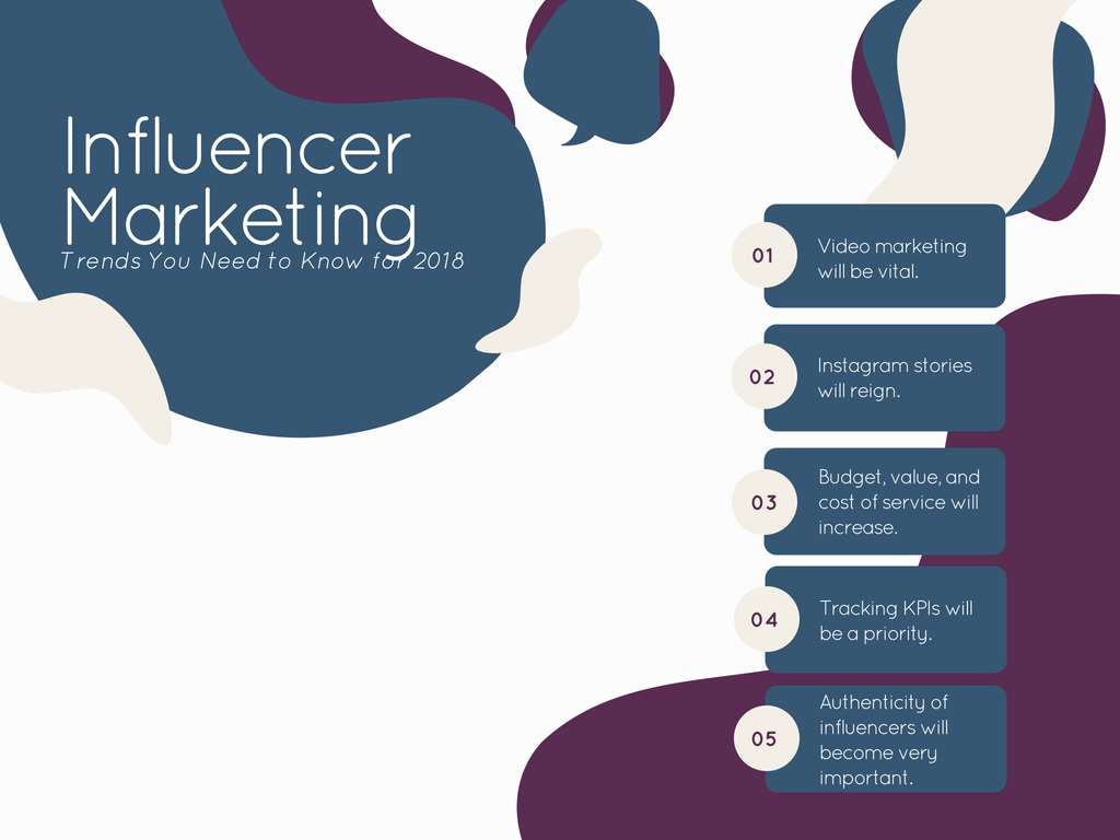 Influencer Marketing Trends You Need to Know for 2018
